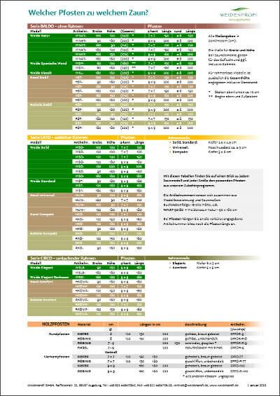 PDF Download Weidenprofi Pfostentabelle