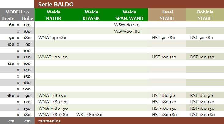 Serie BALDO: Maße und Modelle
