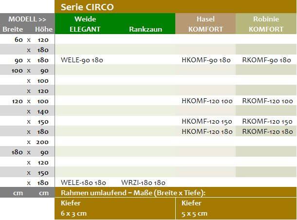 Serie CIRCO: Maße und Modelle